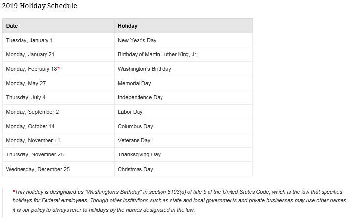 Federal Holiday Christmas 2019.Court Hours Holidays Southern District Of Florida